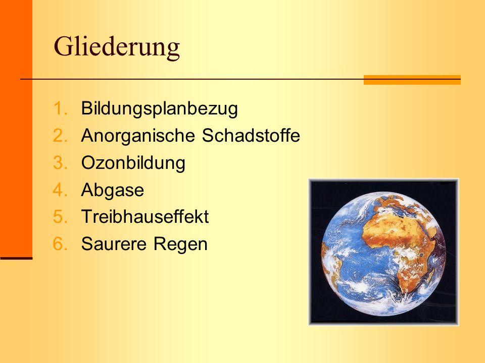 Gliederung Bildungsplanbezug Anorganische Schadstoffe Ozonbildung