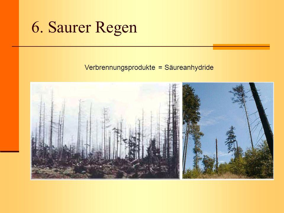 Verbrennungsprodukte = Säureanhydride