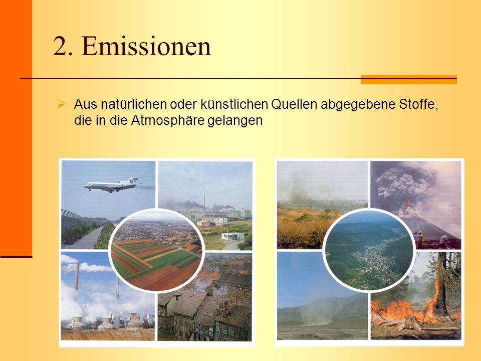 2. Emissionen Natürliche Emissionen: