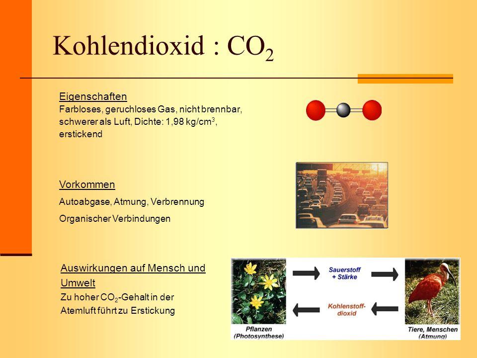 Kohlendioxid : CO2 Eigenschaften Vorkommen Auswirkungen auf Mensch und