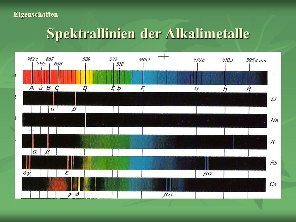Spektrallinien der Alkalimetalle