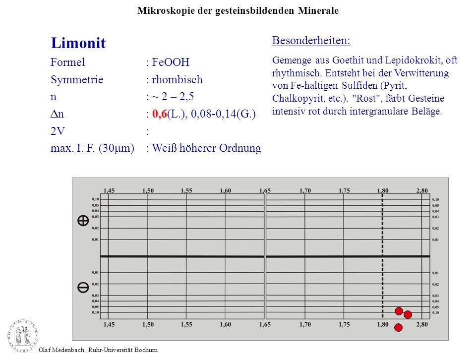 Limonit Besonderheiten: Formel : FeOOH Symmetrie : rhombisch