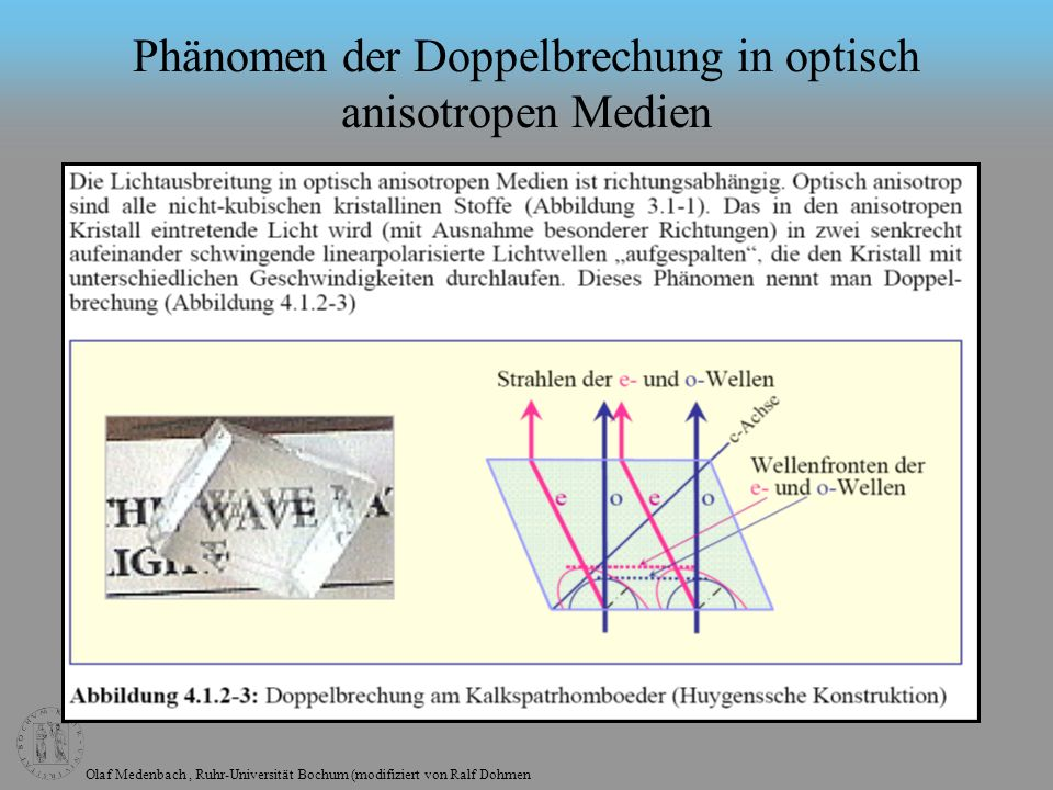 Phänomen der Doppelbrechung in optisch anisotropen Medien