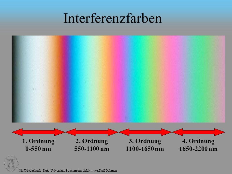 Interferenzfarben 2. Ordnung 550-1100 nm 3. Ordnung 1100-1650 nm