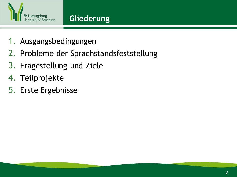 Gliederung Ausgangsbedingungen. Probleme der Sprachstandsfeststellung. Fragestellung und Ziele. Teilprojekte.