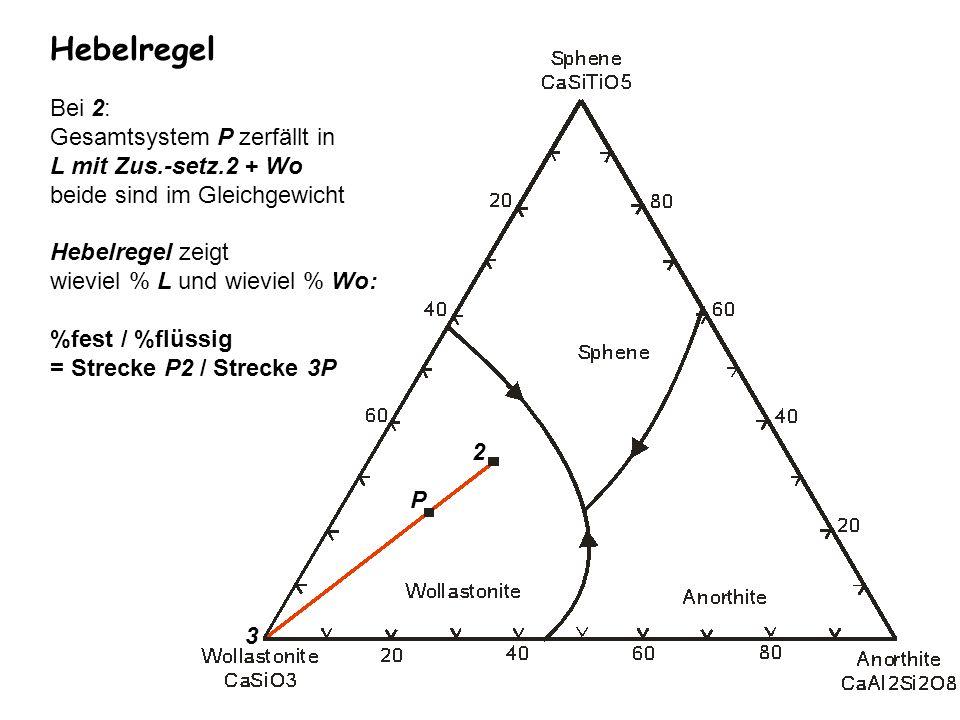 Hebelregel Bei 2: Gesamtsystem P zerfällt in L mit Zus.-setz.2 + Wo