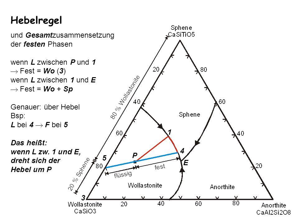 Hebelregel und Gesamtzusammensetzung der festen Phasen