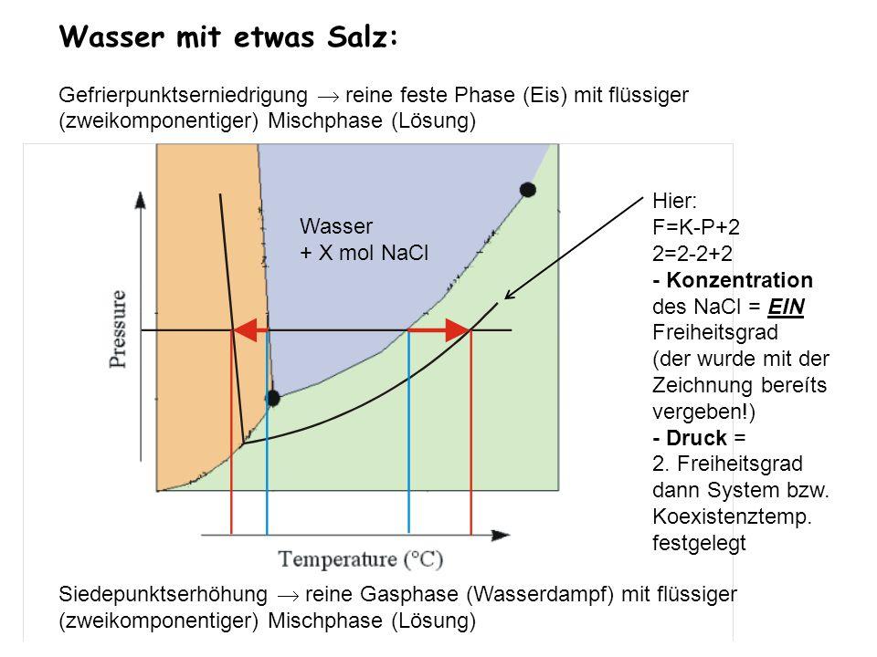Wasser mit etwas Salz: Gefrierpunktserniedrigung  reine feste Phase (Eis) mit flüssiger (zweikomponentiger) Mischphase (Lösung)