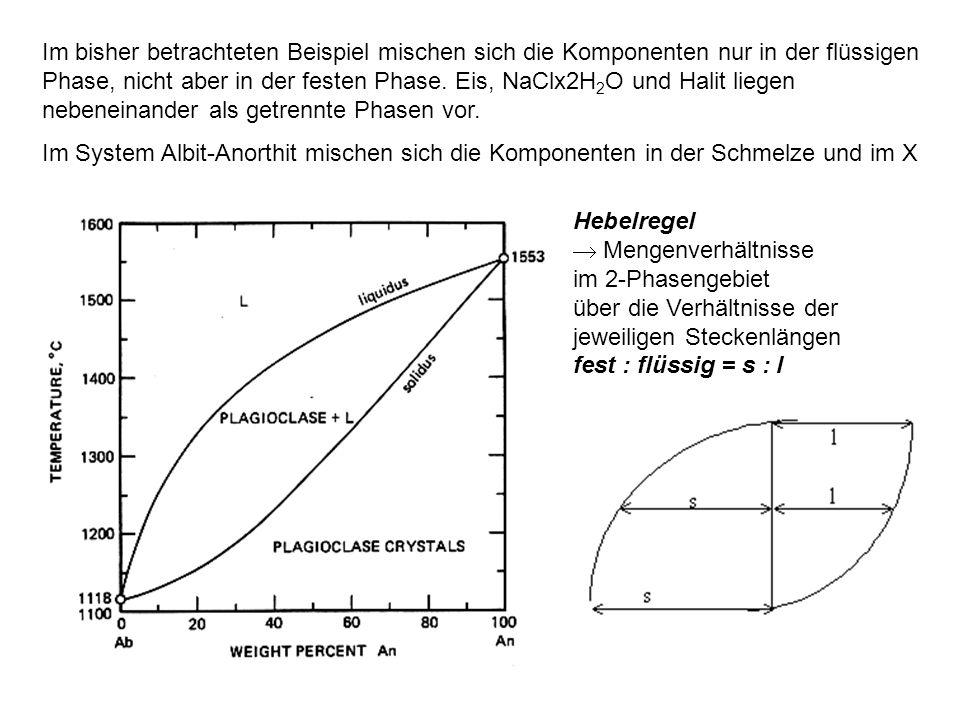 Im bisher betrachteten Beispiel mischen sich die Komponenten nur in der flüssigen Phase, nicht aber in der festen Phase. Eis, NaClx2H2O und Halit liegen nebeneinander als getrennte Phasen vor.