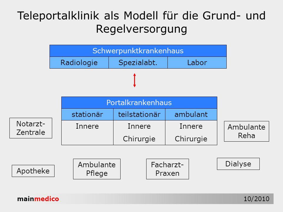 Teleportalklinik als Modell für die Grund- und Regelversorgung