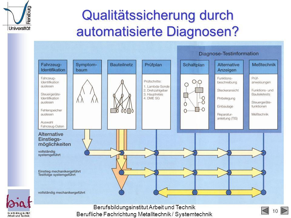 Qualitätssicherung durch automatisierte Diagnosen