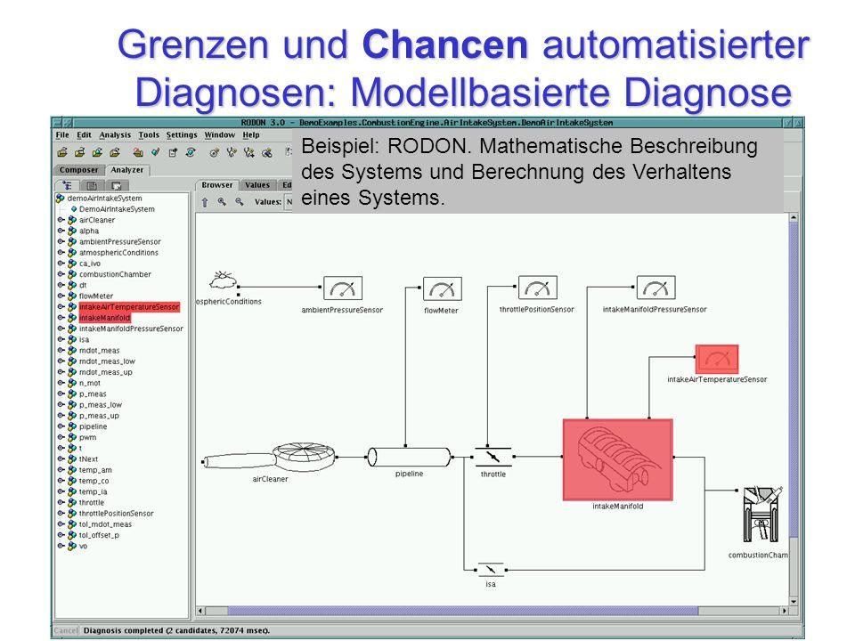 Grenzen und Chancen automatisierter Diagnosen: Modellbasierte Diagnose