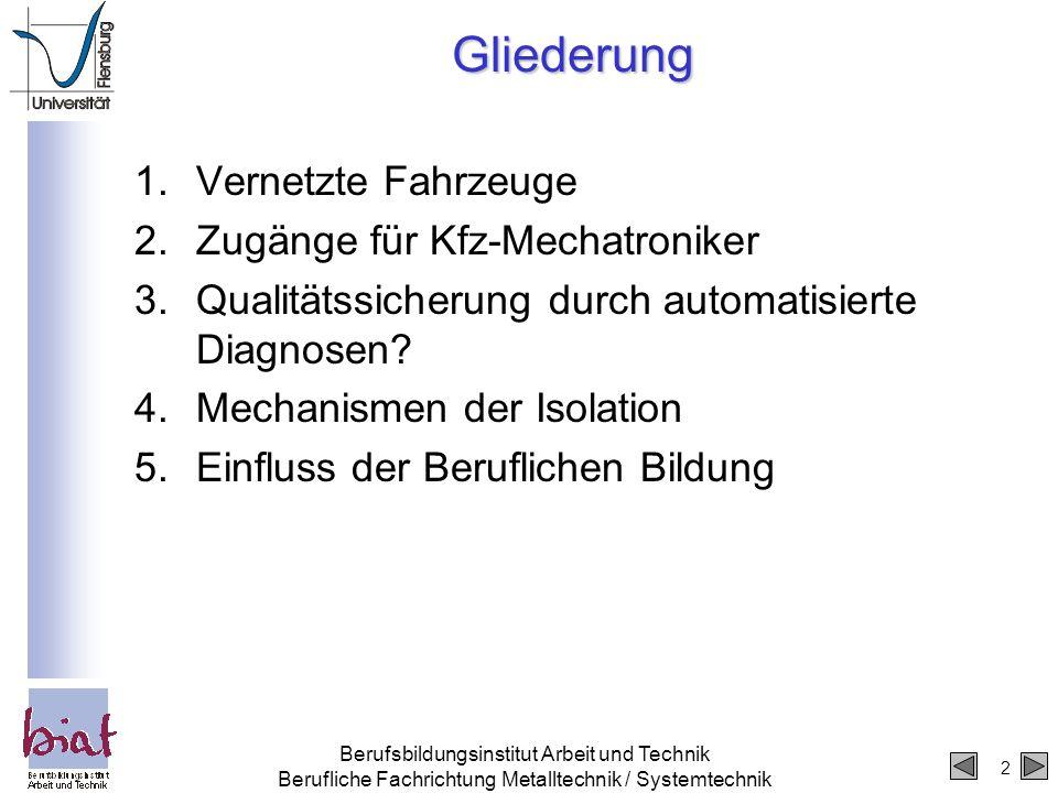 Gliederung Vernetzte Fahrzeuge Zugänge für Kfz-Mechatroniker