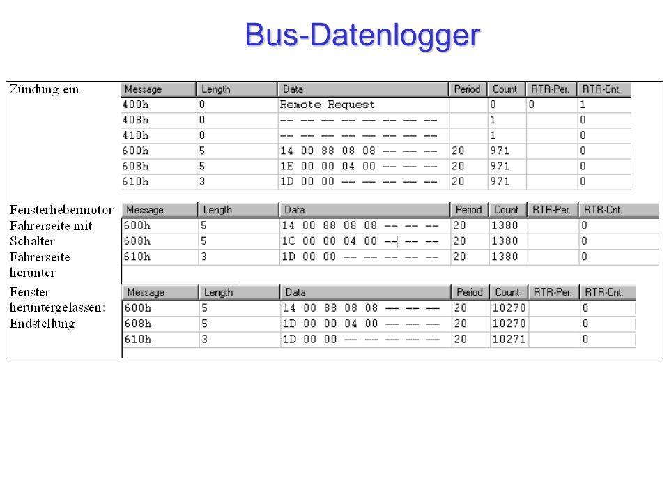 Bus-Datenlogger