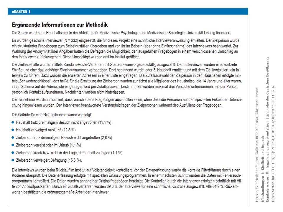 Misshandlungen in Kindheit und Jugend: Ergebnisse einer Umfrage in einer repräsentativen Stichprobe der deutschen Bevölkerung