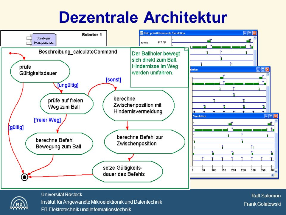 Dezentrale Architektur