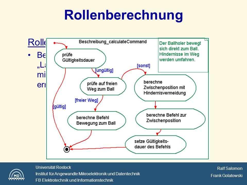 Rollenberechnung Rollenimplementation