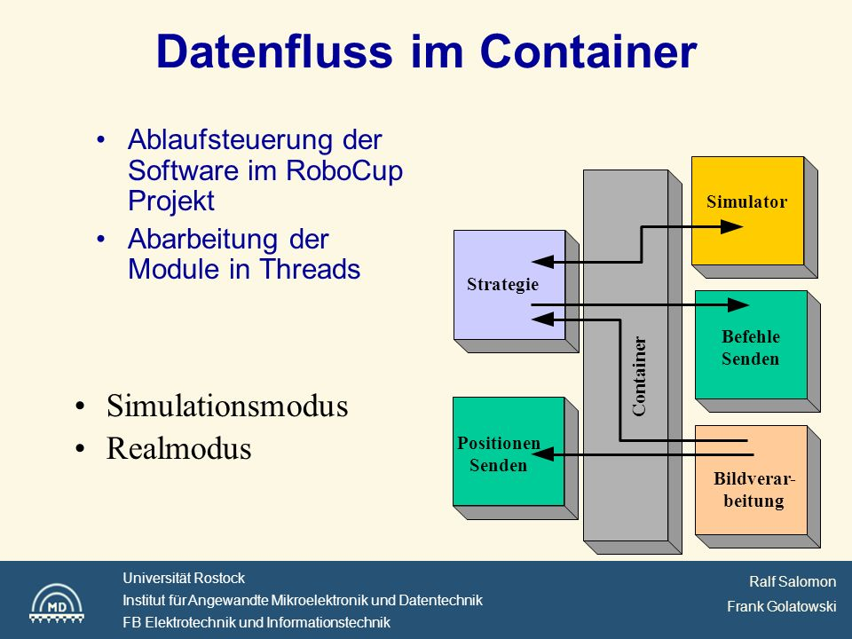 Datenfluss im Container