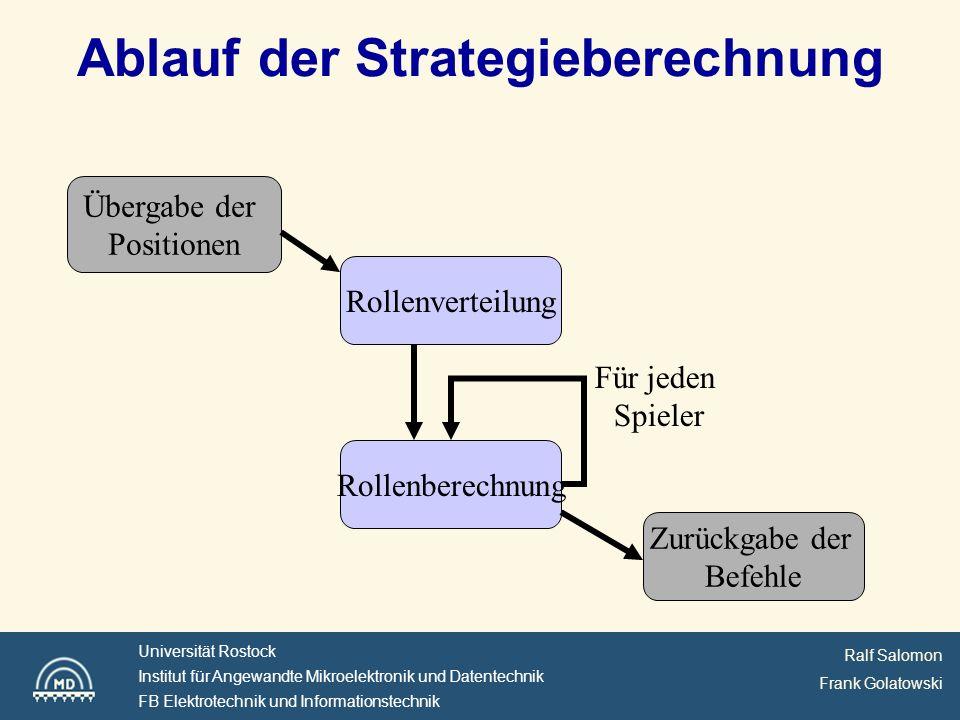 Ablauf der Strategieberechnung