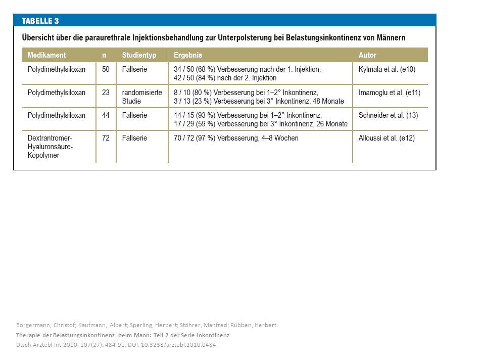 Börgermann, Christof; Kaufmann, Albert; Sperling, Herbert; Stöhrer, Manfred; Rübben, Herbert
