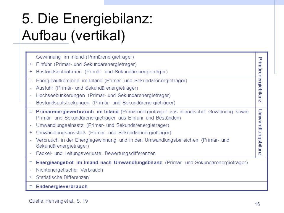 5. Die Energiebilanz: Aufbau (vertikal)