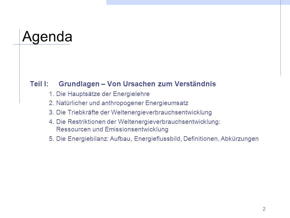 Agenda Teil I: Grundlagen – Von Ursachen zum Verständnis