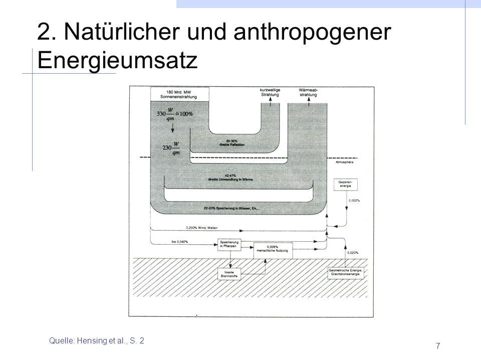 2. Natürlicher und anthropogener Energieumsatz