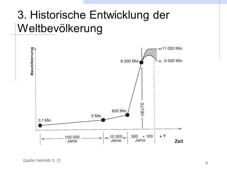 3. Historische Entwicklung der Weltbevölkerung