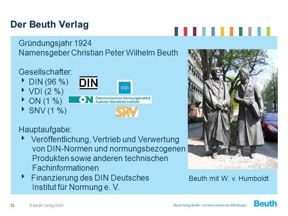 Der Beuth Verlag Gründungsjahr 1924