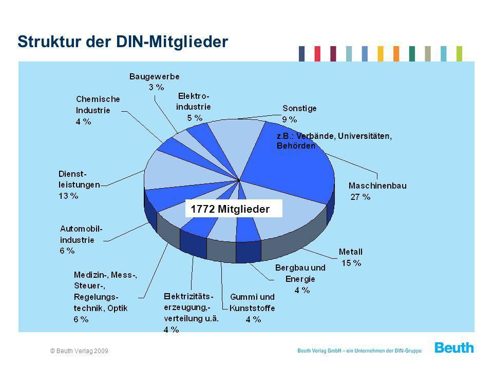 Struktur der DIN-Mitglieder
