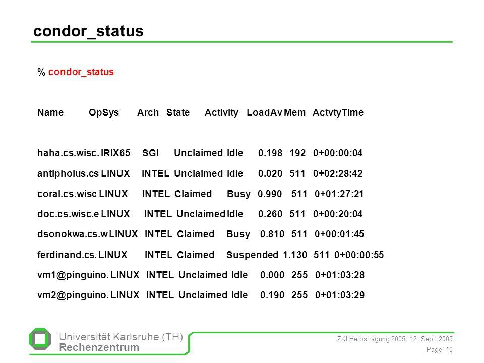 condor_status % condor_status