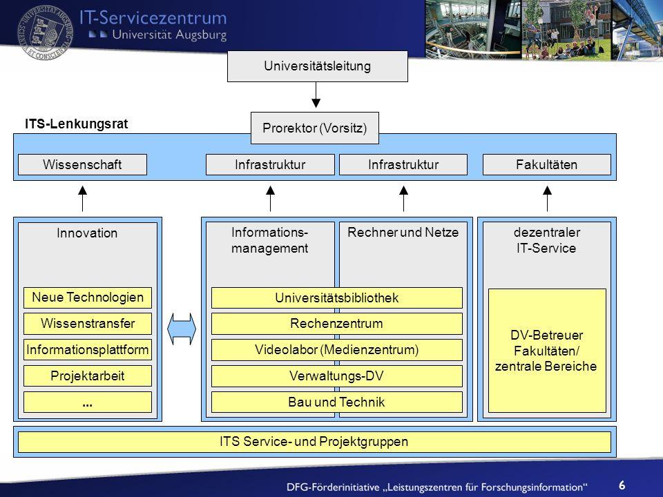 Informations-management Rechner und Netze Infrastruktur
