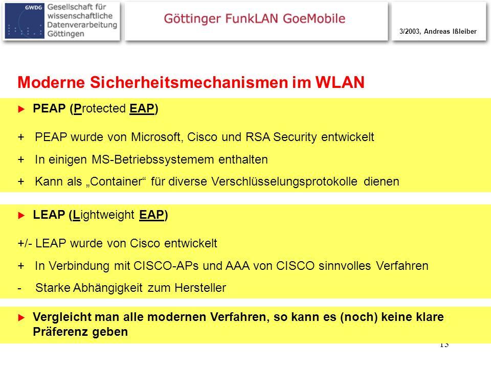 Moderne Sicherheitsmechanismen im WLAN