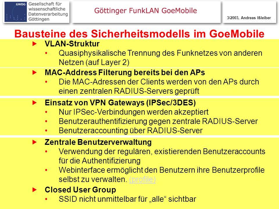 Bausteine des Sicherheitsmodells im GoeMobile