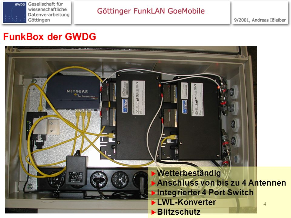 FunkBox der GWDG Wetterbeständig Anschluss von bis zu 4 Antennen