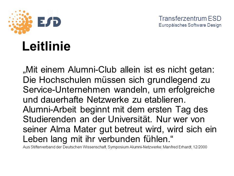 Transferzentrum ESD Europäisches Software Design