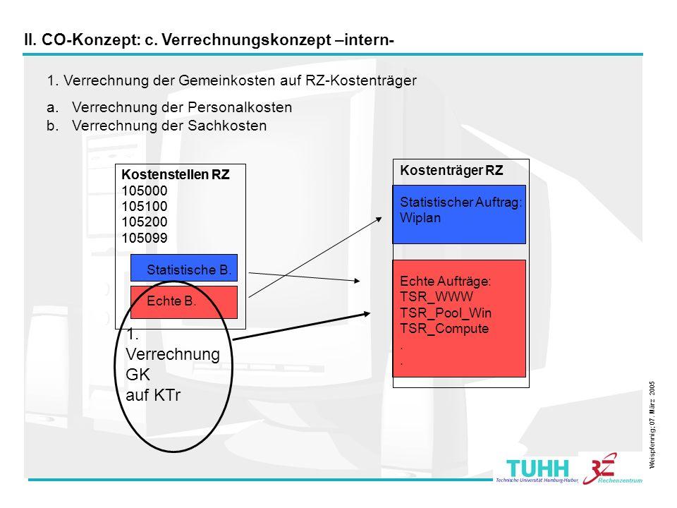 II. CO-Konzept: c. Verrechnungskonzept –intern-