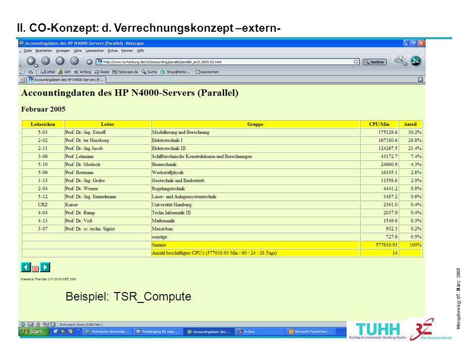 Beispiel: TSR_Compute
