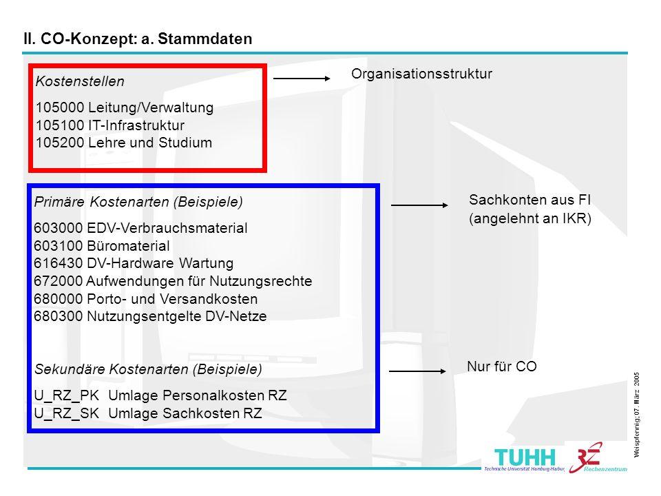 II. CO-Konzept: a. Stammdaten