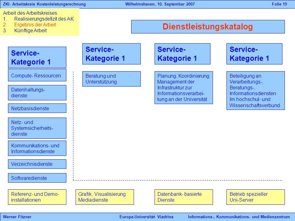 Dienstleistungskatalog