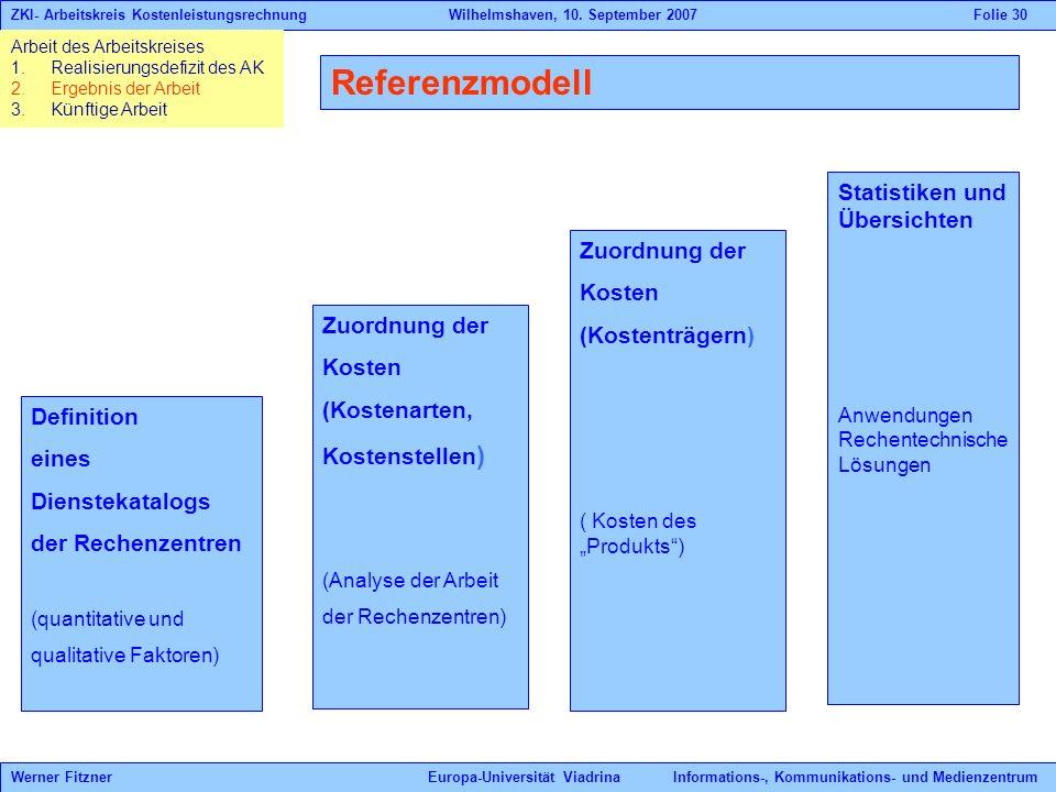 Referenzmodell Statistiken und Übersichten Zuordnung der Kosten