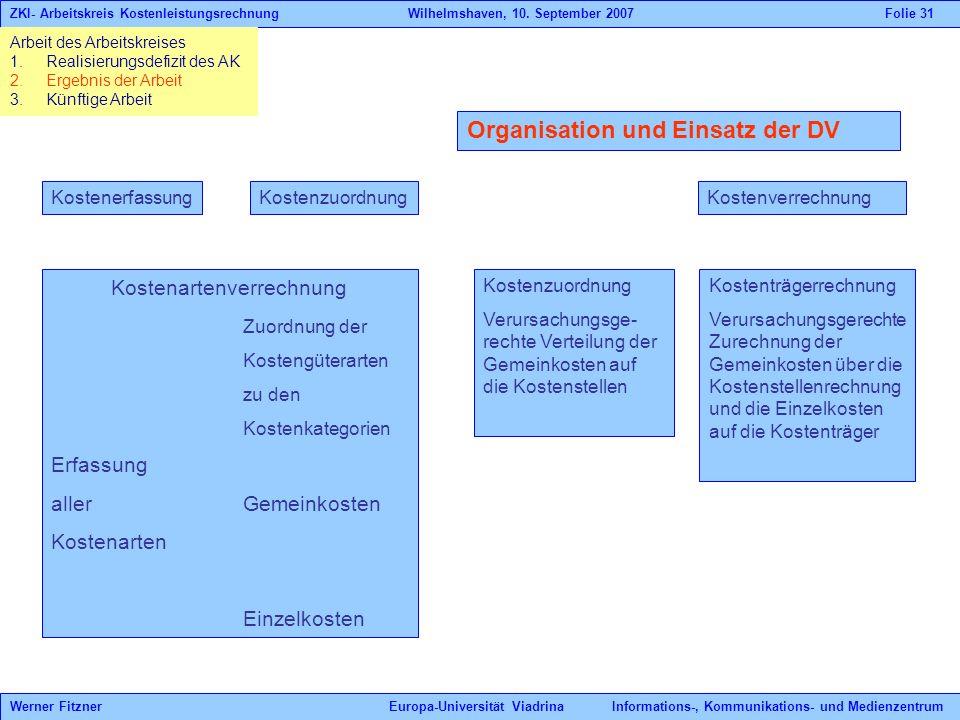 Organisation und Einsatz der DV