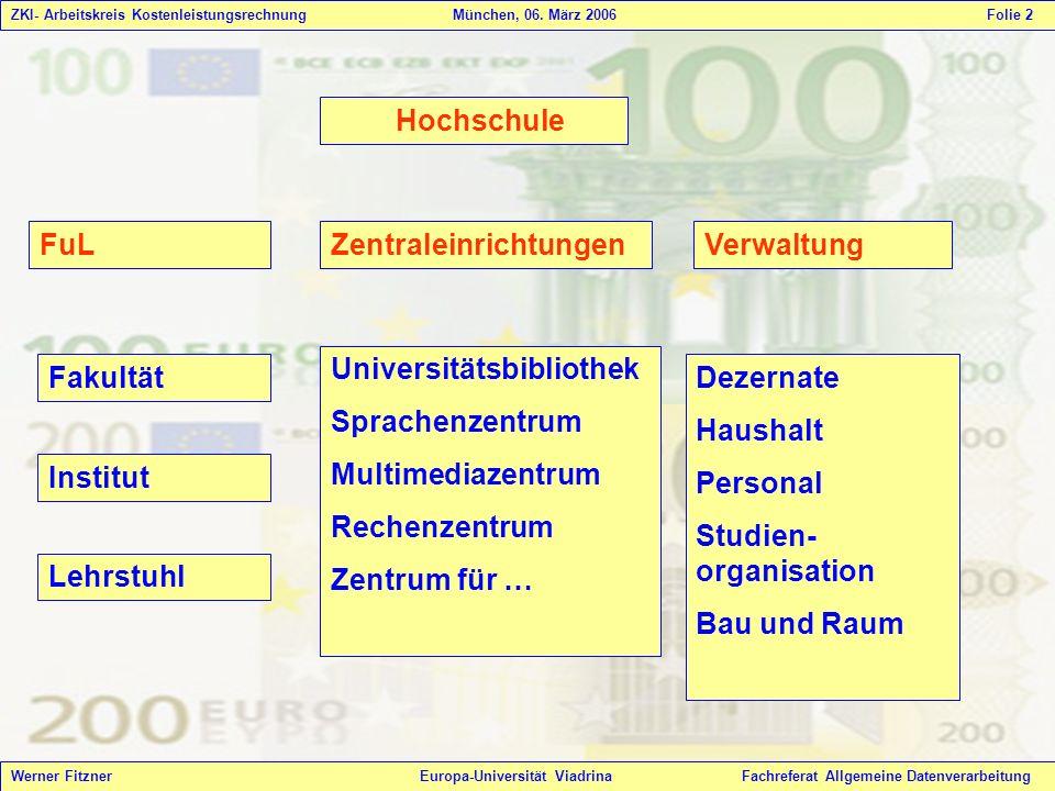 Zentraleinrichtungen Verwaltung
