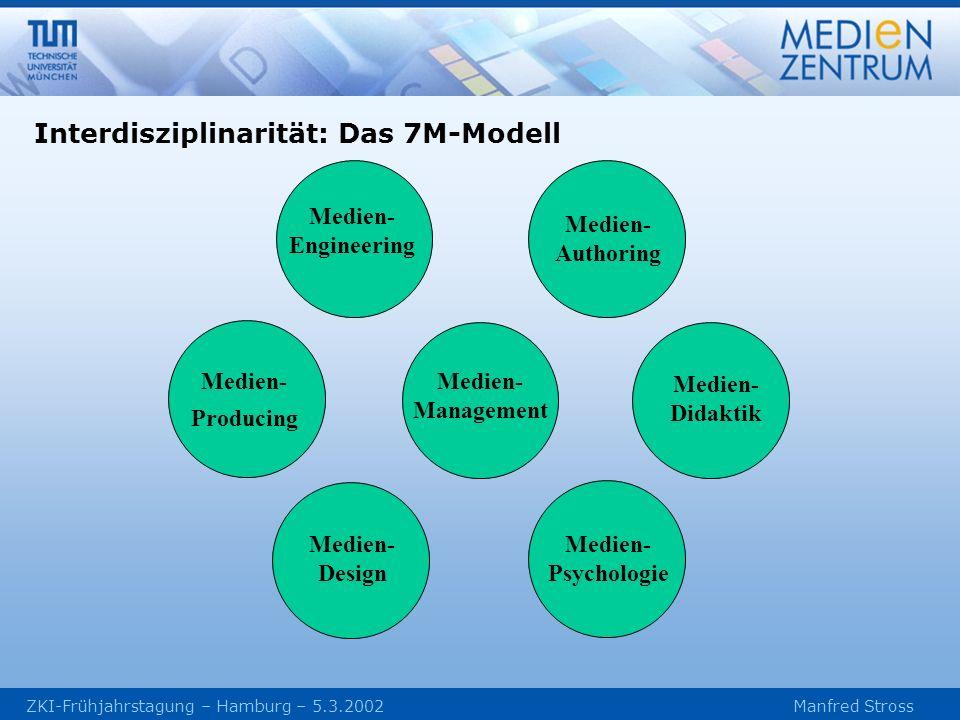 Interdisziplinarität: Das 7M-Modell