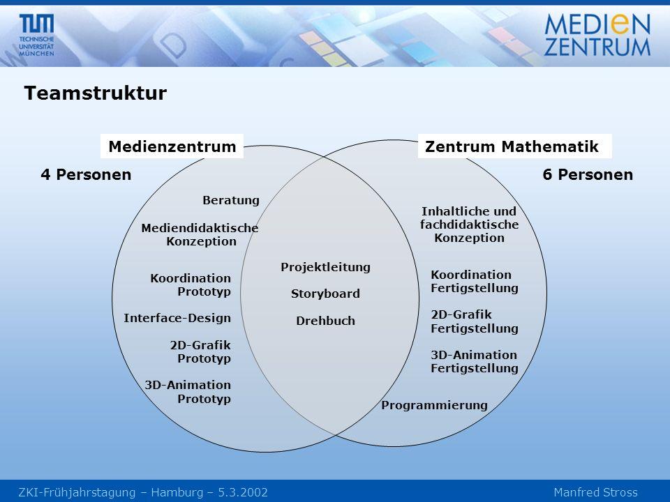 Teamstruktur Medienzentrum 4 Personen Zentrum Mathematik 6 Personen