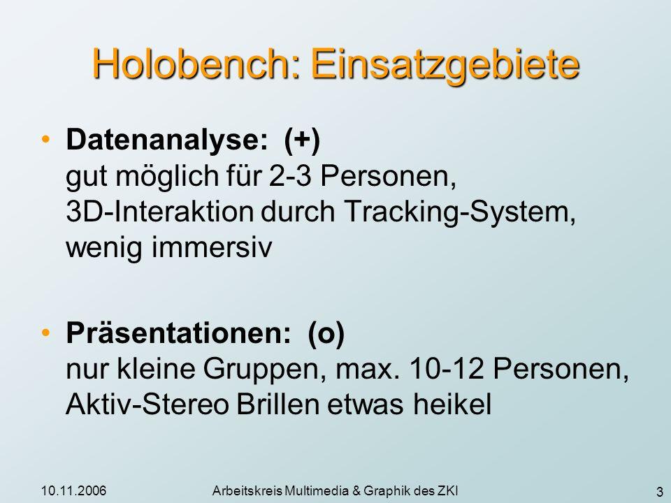 Holobench: Einsatzgebiete