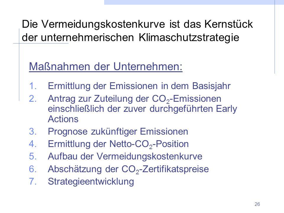 Maßnahmen der Unternehmen: