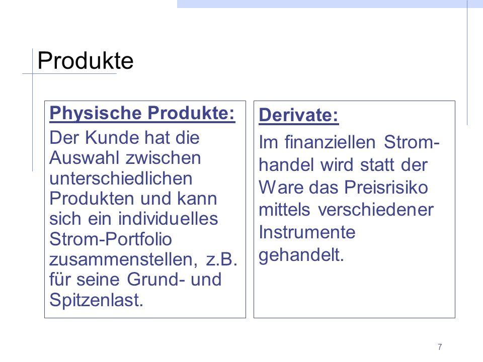 Produkte Physische Produkte: