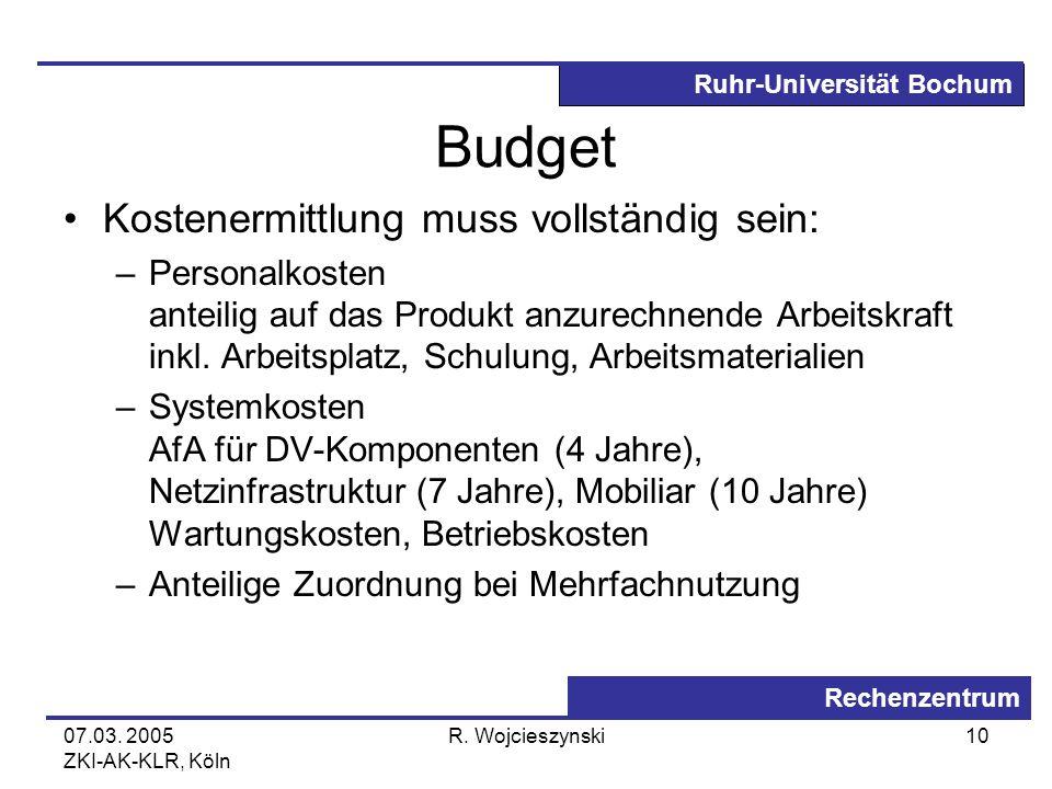 Budget Kostenermittlung muss vollständig sein: