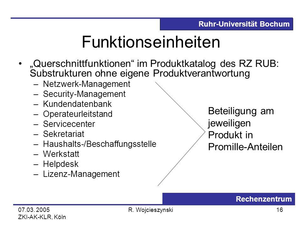 """Funktionseinheiten """"Querschnittfunktionen im Produktkatalog des RZ RUB: Substrukturen ohne eigene Produktverantwortung."""